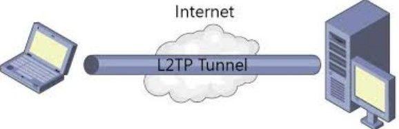 L2TP Tunnel