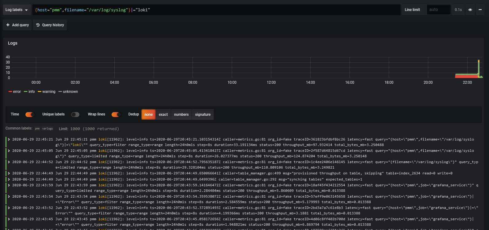 Visualizando logs en Grafana