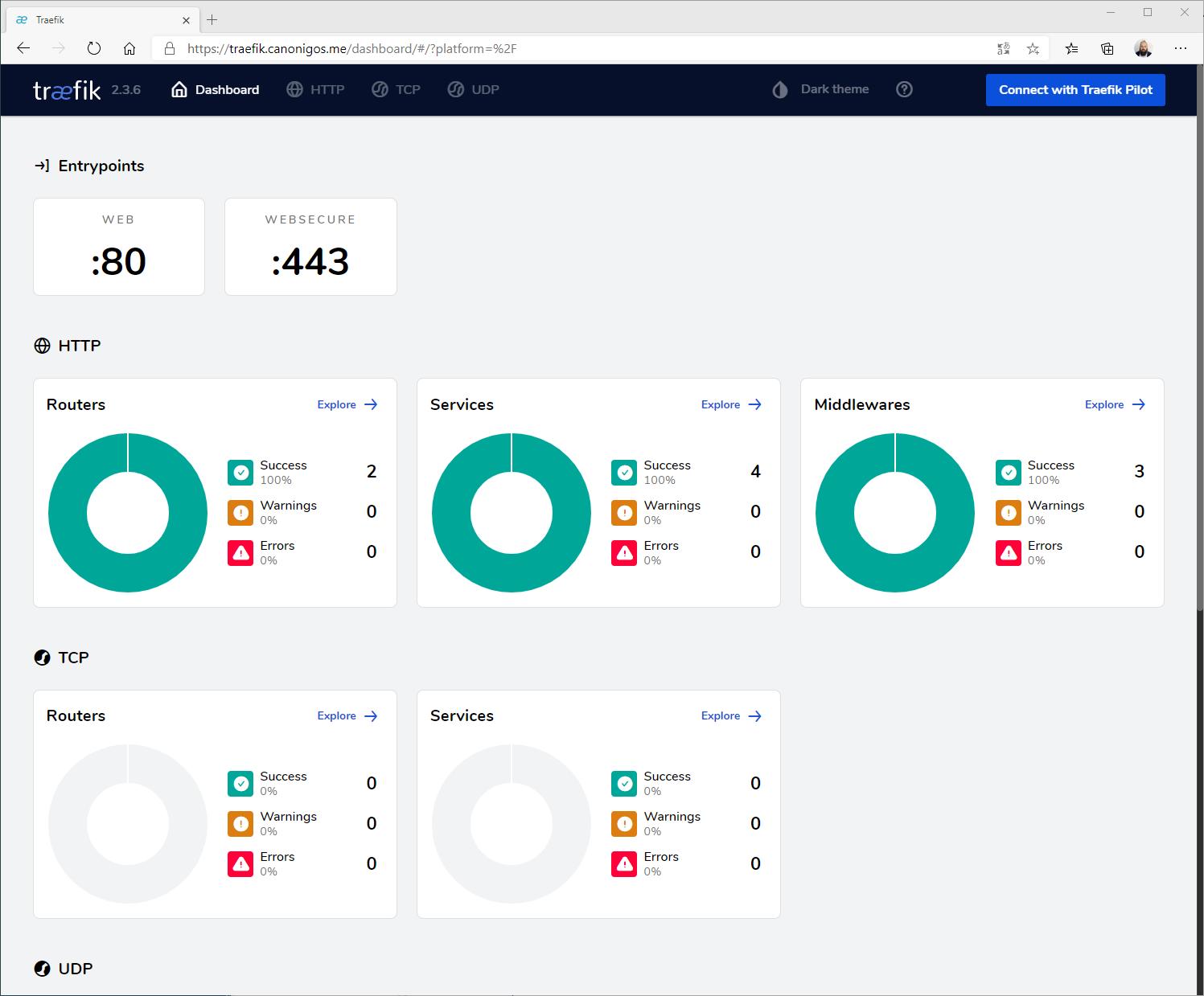 Traefik: Qué es, cómo configurarlo y ponerlo en marcha